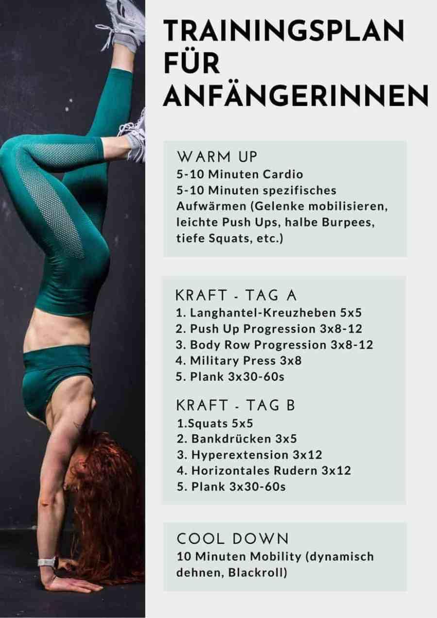 #Krafttraining für #Frauen - der #Trainingsplan für #Anfänger im funktionellen Krafttraining. Mit diesem Plan findest du den perfekten Einstieg in dein #Fitnesstraining für Muskelaufbau, Definition und Athletik.