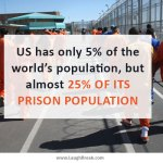 US has almost 25% of the world's prison population