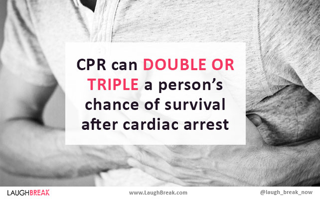 CPR-can-double-or-triple-a-persons-chance-of-survival-after-cardiac-arrest