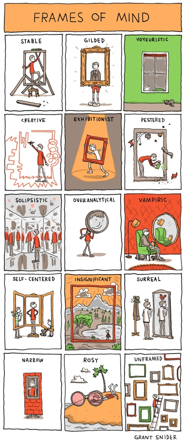 'Frames of Mind', A Comic by Grant Snider Exploring ...