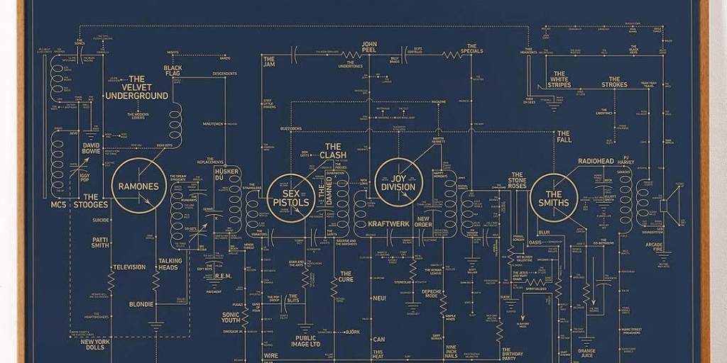 electric love blueprint an art print that maps out the history and rh laughingsquid com schematic diagram art circuit diagram of artificial oxygen tree