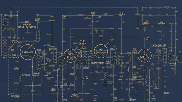 A Stunning Blueprint That Connects the History of Hip Hop Through a ...