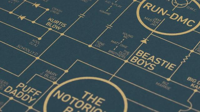 Blueprint placemats a stunning blueprint that connects the history of hip hop through a golden turntable circuit diagram malvernweather Choice Image