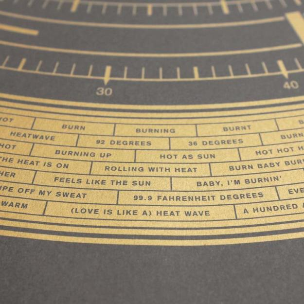 heat-wave A Beautiful Metallic Screen Print That Incorporates Songs About Weather Inside a Golden Barometer Random