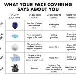 What Your Face Covering Says About You