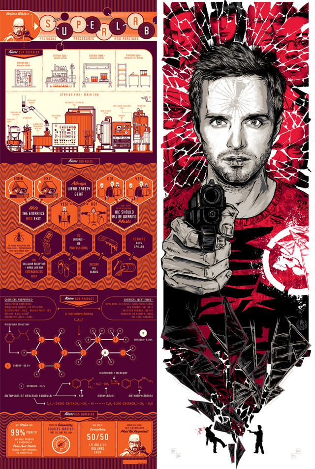 Breaking Bad Artwork by Kevin Tong & Rhys Cooper