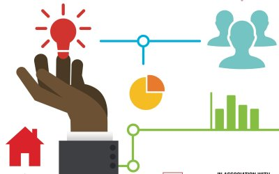 Thought Leadership on Dynamic Customer Data Management