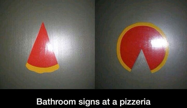 Pizza Joint Bathroom Signs