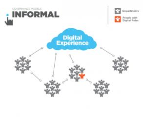 informal-digital-model