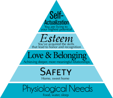 maslow-modern-pyramid