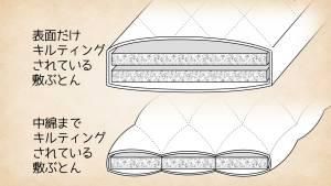 フトン巻きネットを使う必要性ある布団とない布団