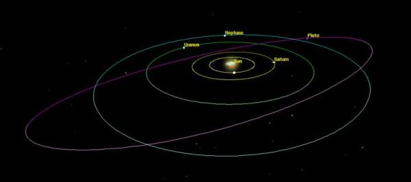 Three Zones of the Solar System Roger Launiuss Blog
