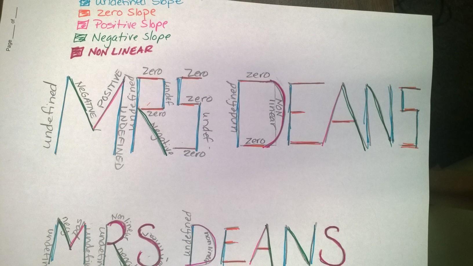 Mrs Deans Class