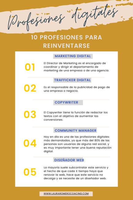 Las 10 profesiones digitales mas demandadas