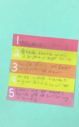 Things to Do if You Are a Volcano, by Ani C.