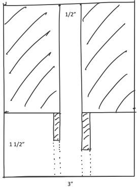 Interactive card mechanism template