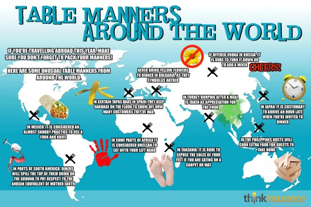 5) travel etiquette table manners