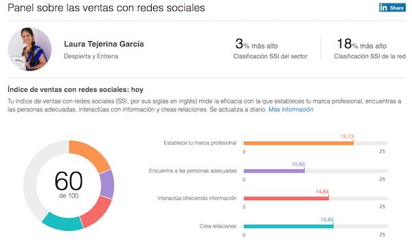 linkedin social selling index laura tejerina