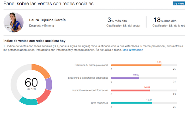 linkedin social selling index laura tejerina