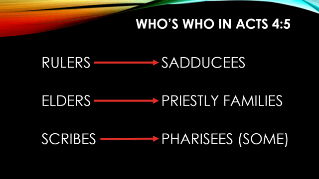 Who's Who in Acts 4:5