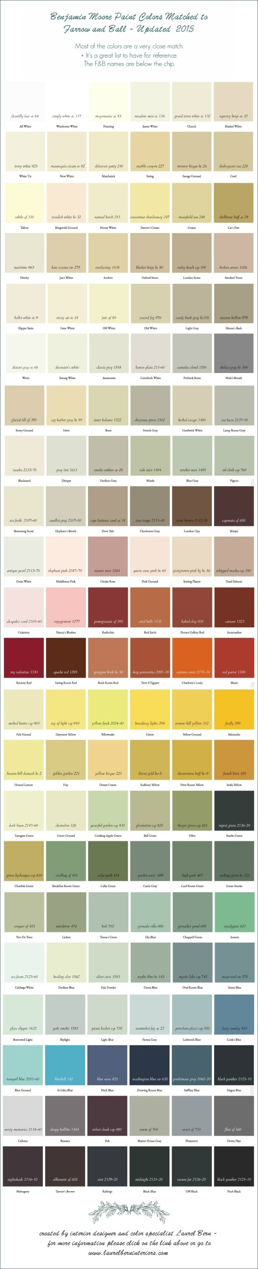 Benjamin Moore Paint Colors Matched To Farrow And Ball With The Exception Of Only A