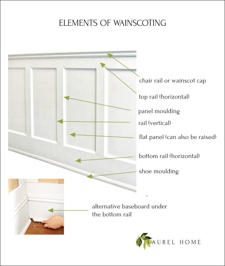 All About Wainscoting The One Thing You Must Never Do