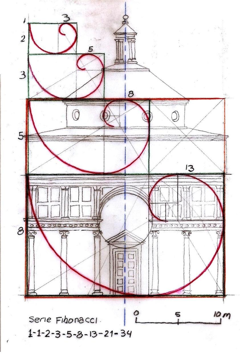 Perfect Architectural Proportions The No Fail Formula Laurel Home