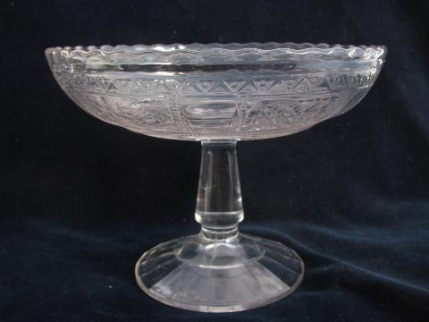 1890s Antique EAPG Pressed Glass Comport Bowl Paneled