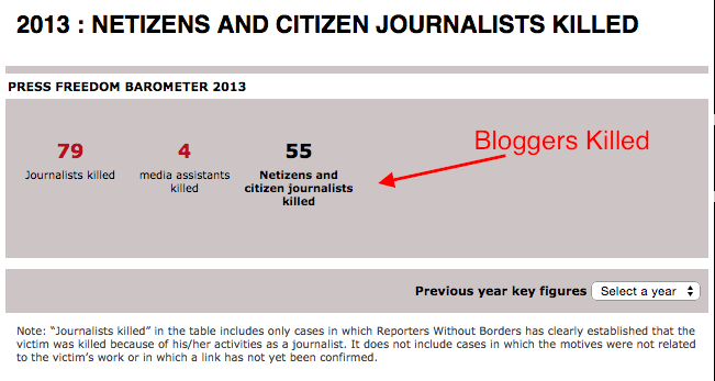 Bloggers Are Not Journalists – But They Are Abducted, Imprisoned Tortured and Assassinated the Same #HowManyMore