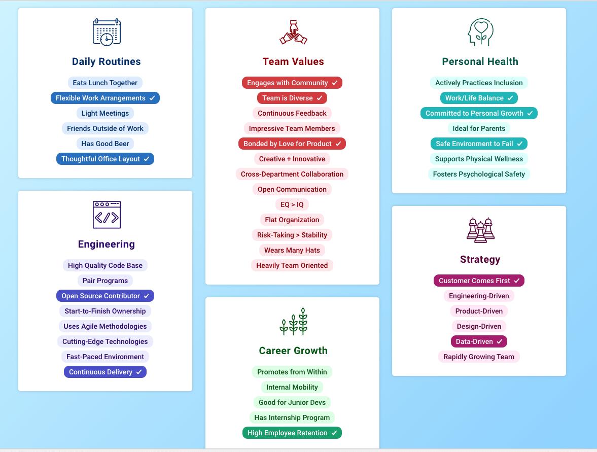 key values social media employer branding