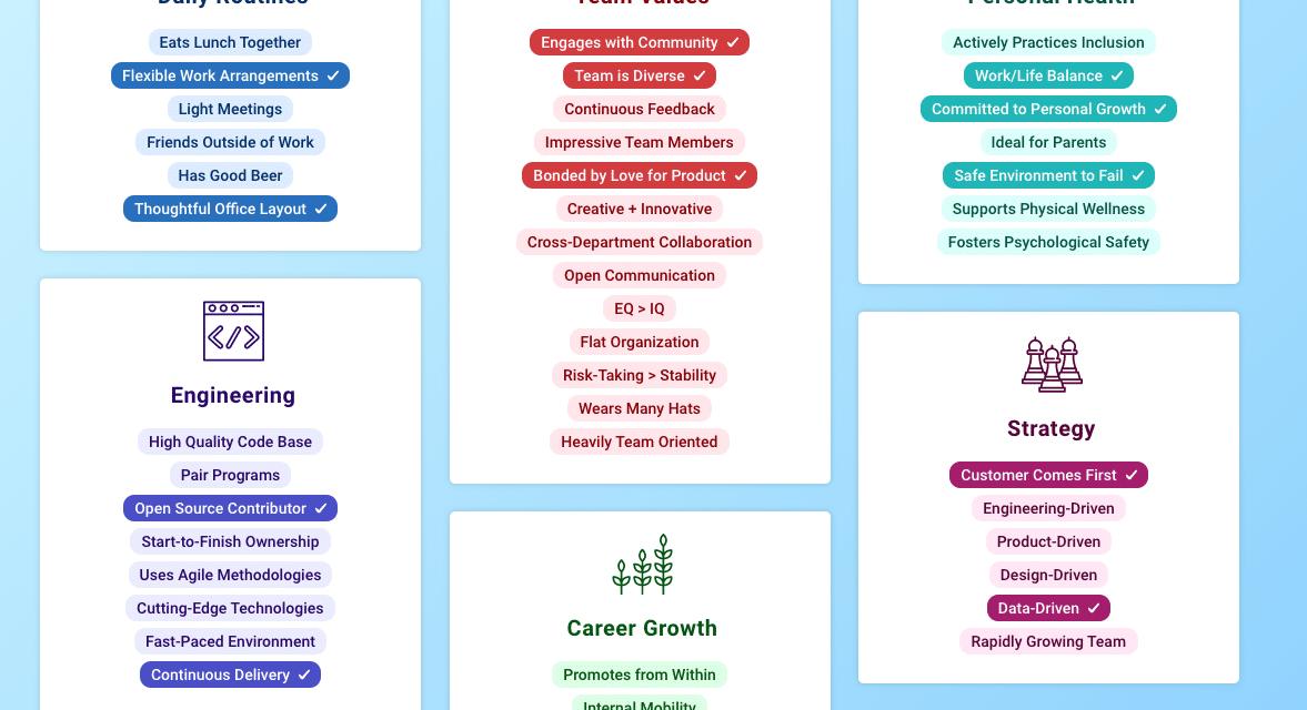 Staff Persona Avatars: Social Media, Big Data and Employer Branding
