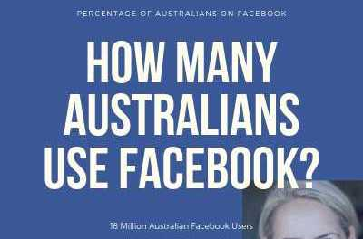 How Many Australians are On Facebook? 2019