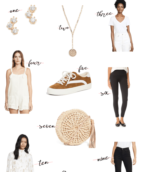 Shopbop Finds: January