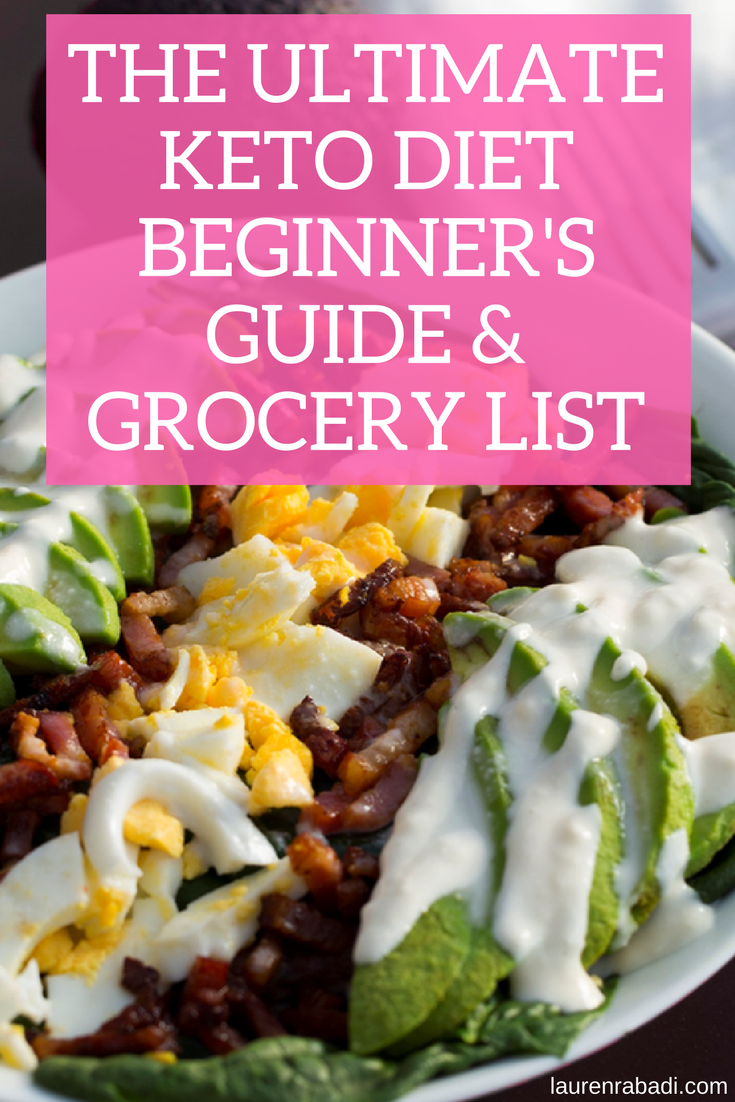 The ultimate keto diet beginners guide grocery list the ultimate keto diet beginners guide grocery list keto lowcarb loseweightfastandeasy fandeluxe Image collections