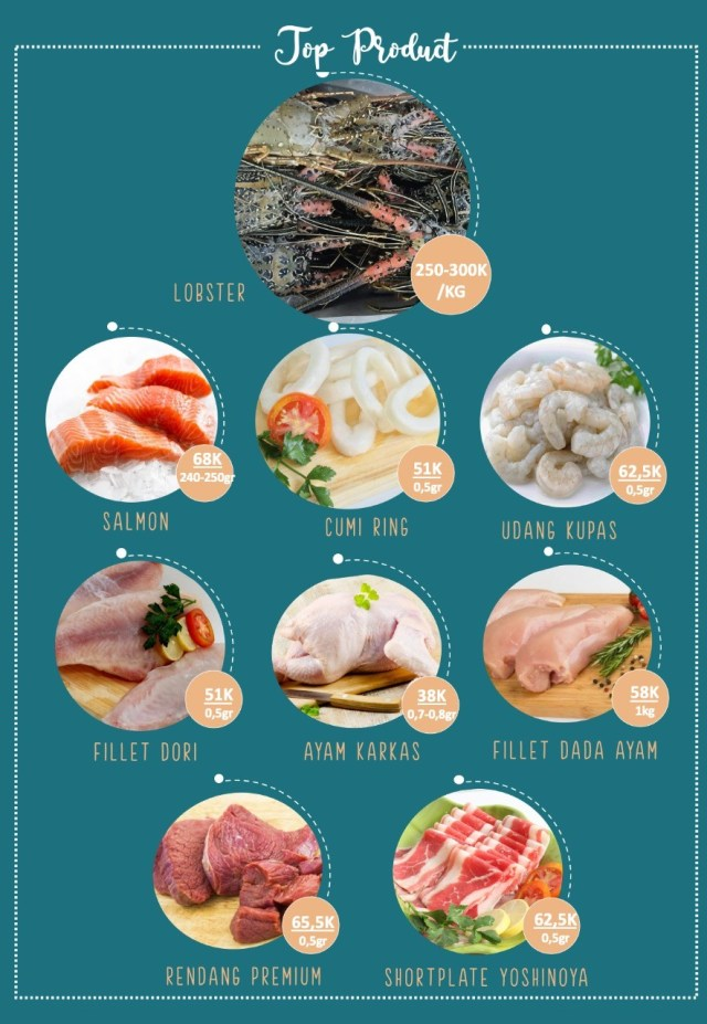 top products frozen food