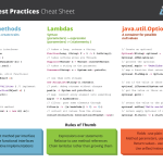 Java 8 - cheat sheet