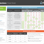 Java collections - cheat sheet