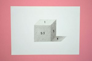 kubus-nummers