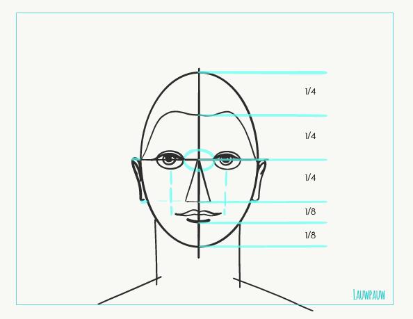 Verbazingwekkend Portret tekenen basis: de verhoudingen van het gezicht. EK-44
