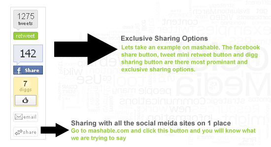 Exclusive Sharing Options