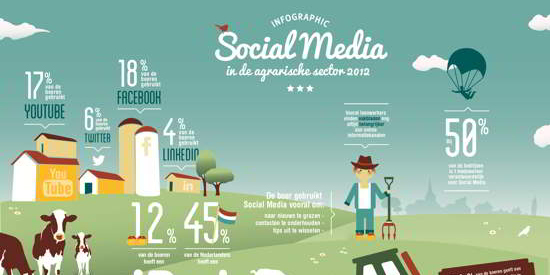 20 Remarkable Social Media Infographics
