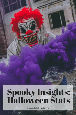 Spooky Insights Halloween Stats