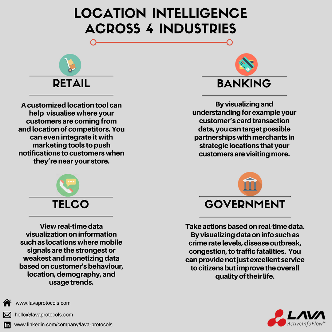 Here's What Location Intelligence Can Do for These 4