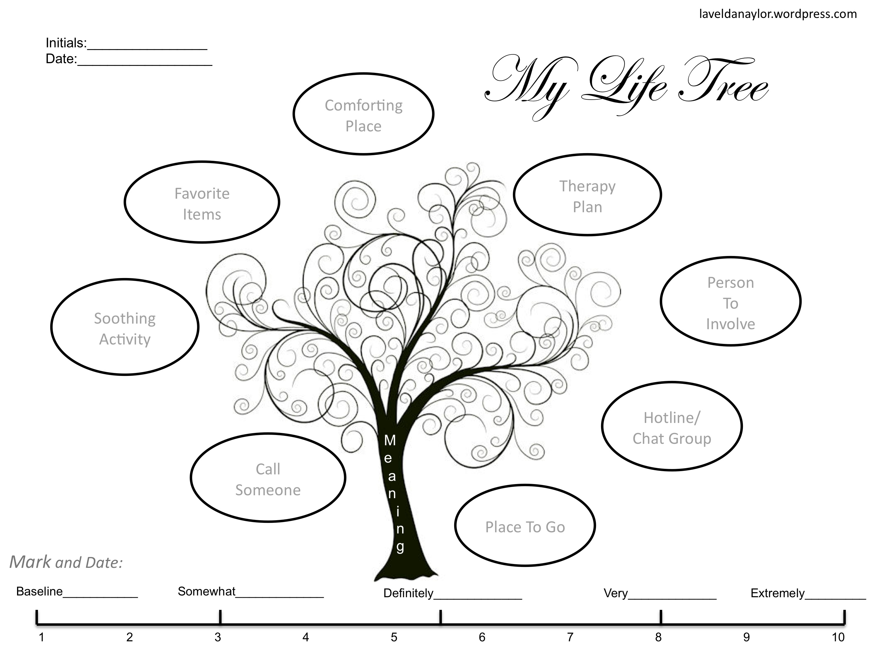 Addiction Tree Worksheet