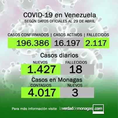 laverdaddemonagas.com covid 19 en venezuela 3 casos positivos en monagas este jueves 29 de abril de 2021 1