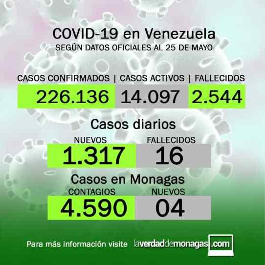 covid 19 en venezuela 4 casos en monagas este martes 25 de mayo de 2021 1