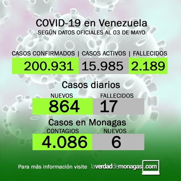 covid 19 en venezuela seis casos en monagas este lunes 3 de mayo de 2021 1