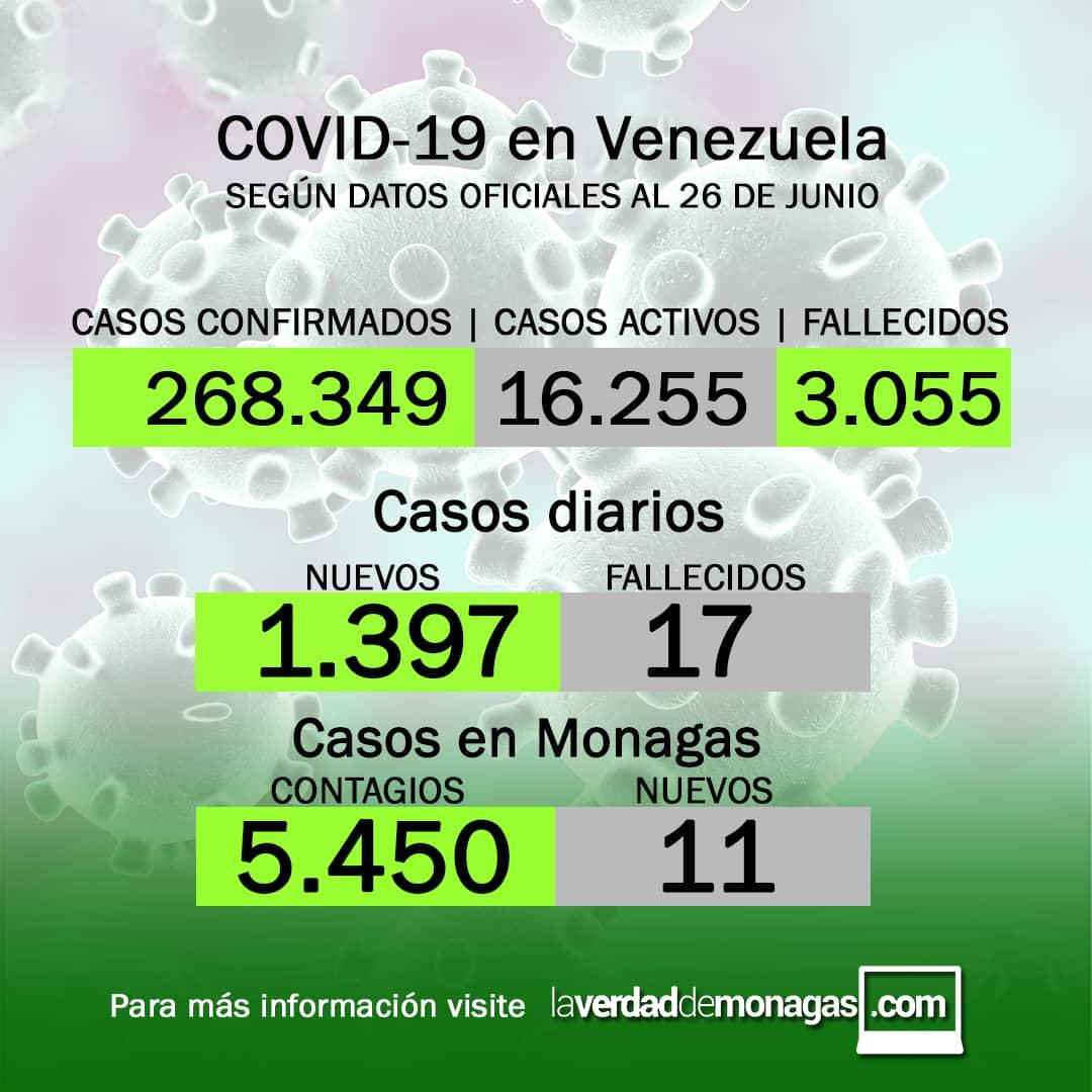 covid 19 en venezuela 11 casos en monagas este sabado 26 de junio de 2021 laverdaddemonagas.com flyer 2606