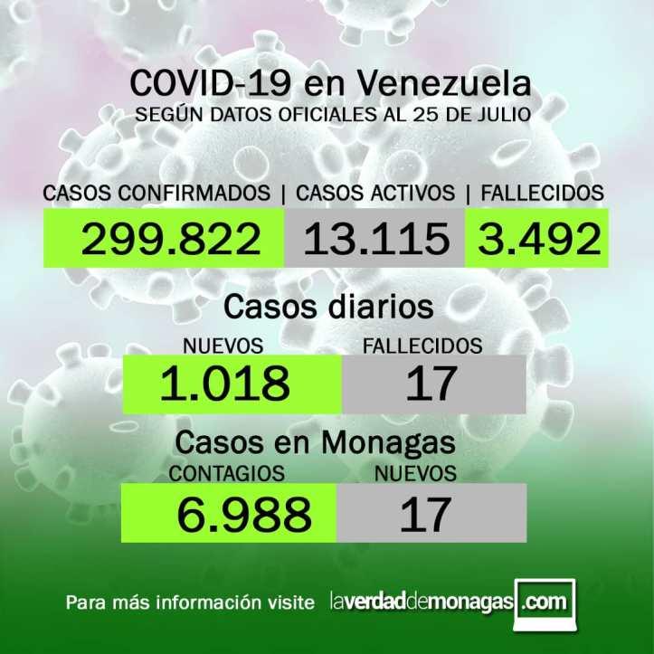covid 19 en venezuela 17 casos en monagas este domingo 25 de julio de 2021 laverdaddemonagas.com flyer 2507