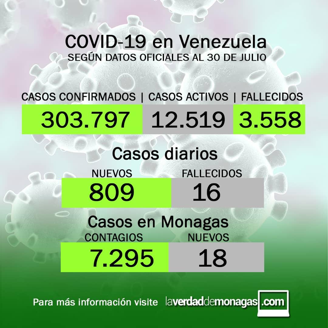 covid 19 en venezuela 18 casos en monagas este jueves 29 de julio de 2021 laverdaddemonagas.com flyer covid 2907